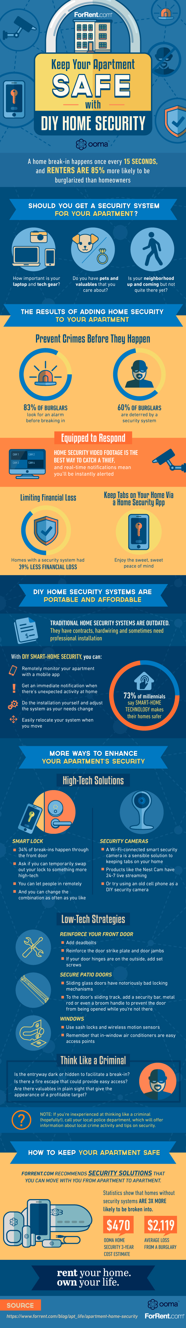 Infographic keep home safe DIY home security
